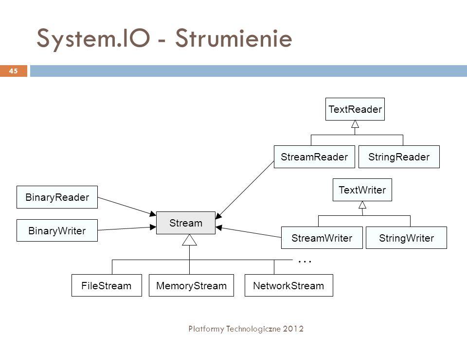 System.IO - Strumienie Platformy Technologiczne 2012 45 FileStreamMemoryStreamNetworkStream Stream BinaryReader BinaryWriter … TextReader StreamReader