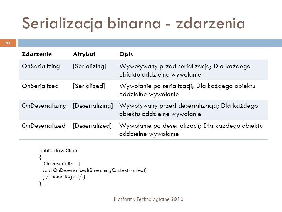 Serializacja binarna - zdarzenia Platformy Technologiczne 2012 67 ZdarzenieAtrybutOpis OnSerializing[Serializing]Wywoływany przed serializacją; Dla ka
