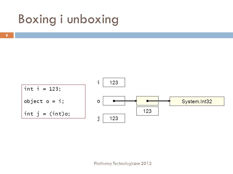 Boxing i unboxing Platformy Technologiczne 2012 8 123 i o j System.Int32 int i = 123; object o = i; int j = (int)o;