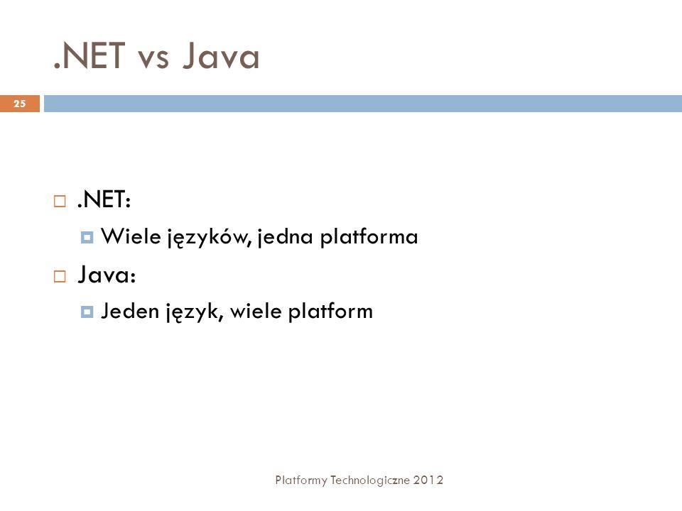 .NET vs Java Platformy Technologiczne 2012 25.NET: Wiele języków, jedna platforma Java: Jeden język, wiele platform