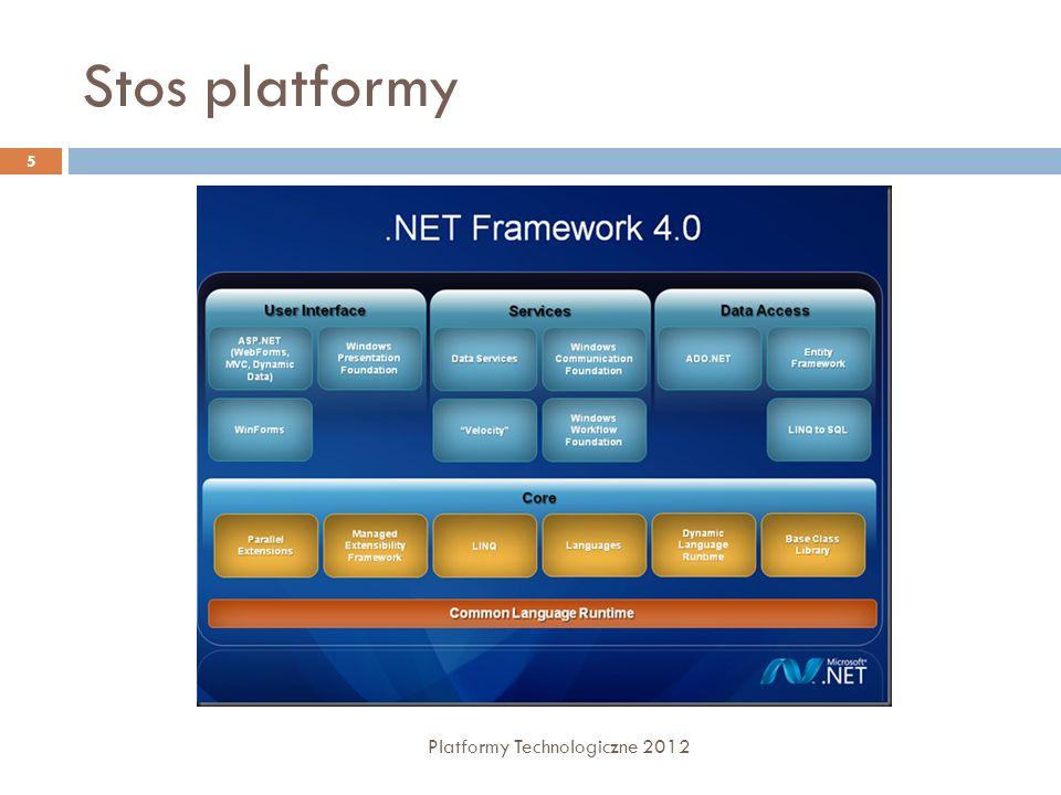 Assemblies Platformy Technologiczne 2012 16 Po skompilowaniu do kodu IL, zarządzany kod jest częścią podzespołu podzespół zawiera jedną lub wiele DLLs or EXEs Podzespoły mogą być używane jako prywatne albo współdzielone Podzespół prywatny jest instalowany poprzez kopiowanie do folderu nie wymagane jest umieszczenie w rejestrze Są podstawą bezpieczeństwa kodu Pobierany kod może mieć przydzielone uprawnienia