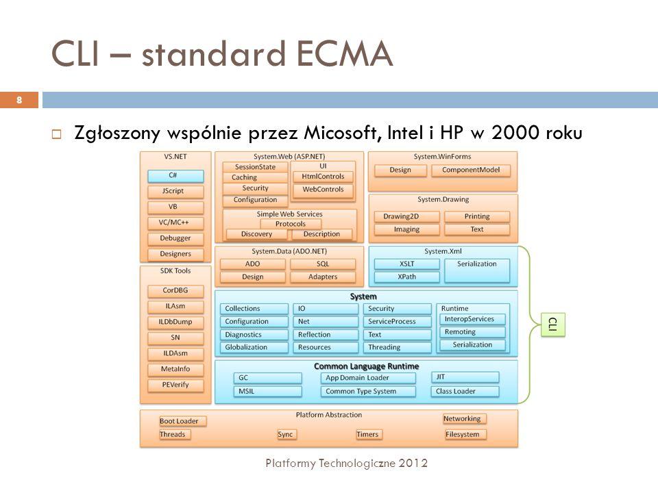 Code Access Security Platformy Technologiczne 2012 19 Operuje na uprawnieniach do kodu (FileIOPermission, UIPermission...) Można tworzyć własne zestawy uprawnień Na poziomie CLR tworzone są grupy kodu o identycznych uprawnieniach 4 poziomy uprawnień: Enterprise (cały kod zarządzany) Machine (cały kod zarządzany na komputerze) User (cały kod zarządzany powiązany z użytkownikiem) Application Domain (kod zarządzany w aplikacji hosta)