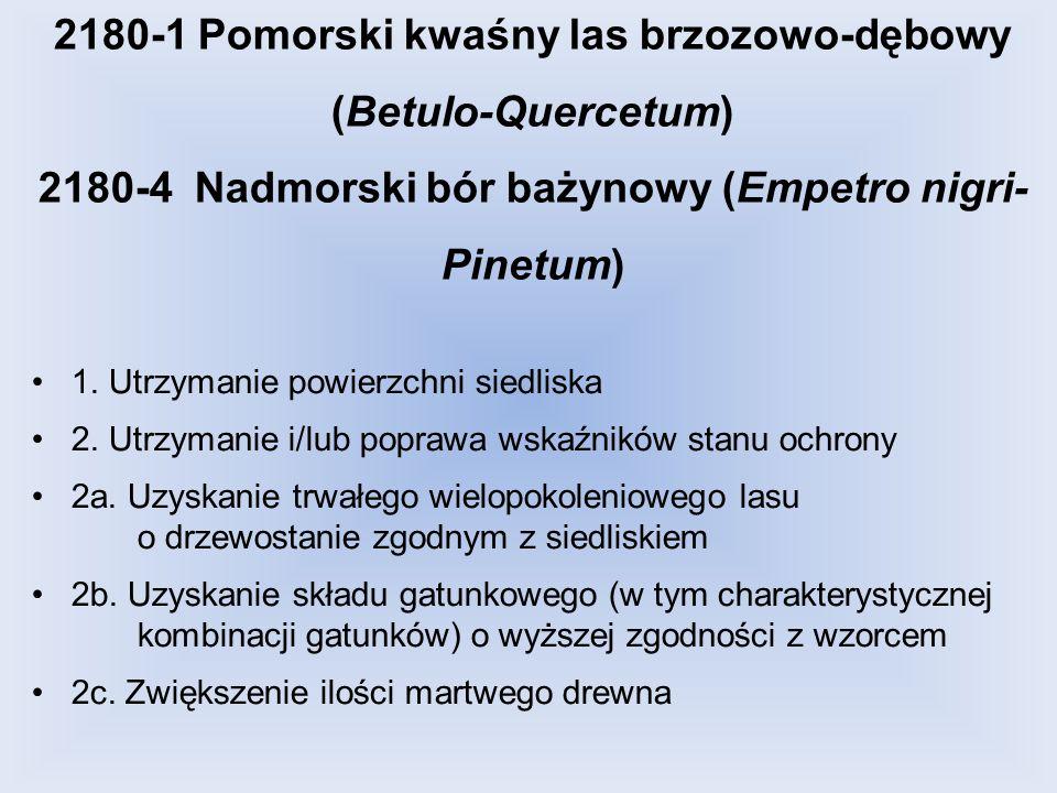 2180-1 Pomorski kwaśny las brzozowo-dębowy (Betulo-Quercetum) 2180-4 Nadmorski bór bażynowy (Empetro nigri- Pinetum) 1. Utrzymanie powierzchni siedlis