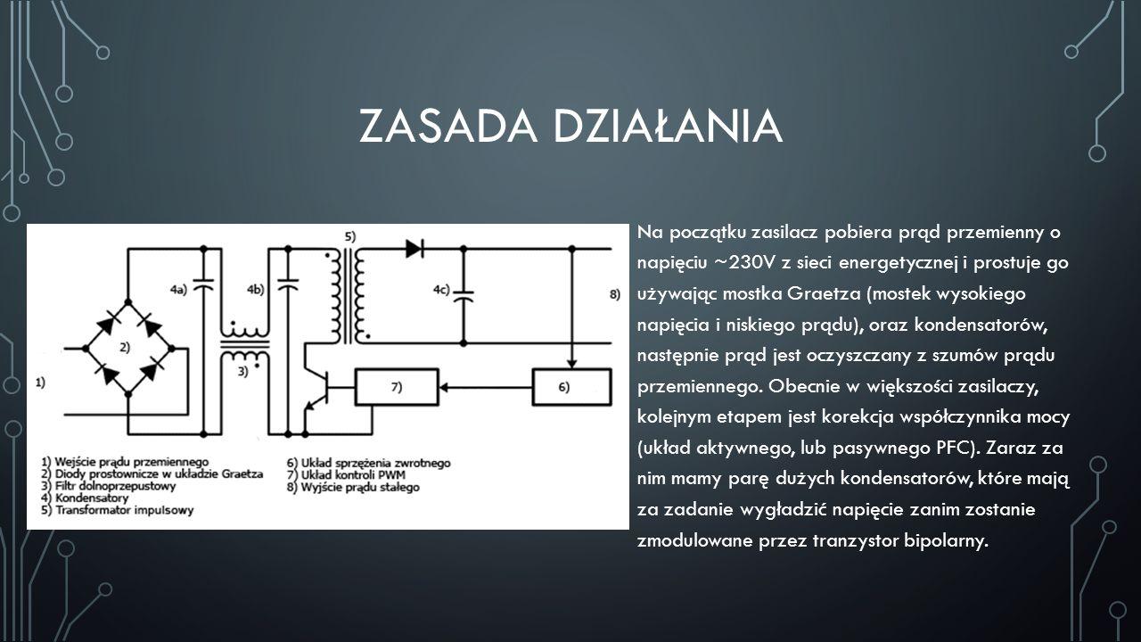 ZASADA DZIAŁANIA Na początku zasilacz pobiera prąd przemienny o napięciu ~230V z sieci energetycznej i prostuje go używając mostka Graetza (mostek wys