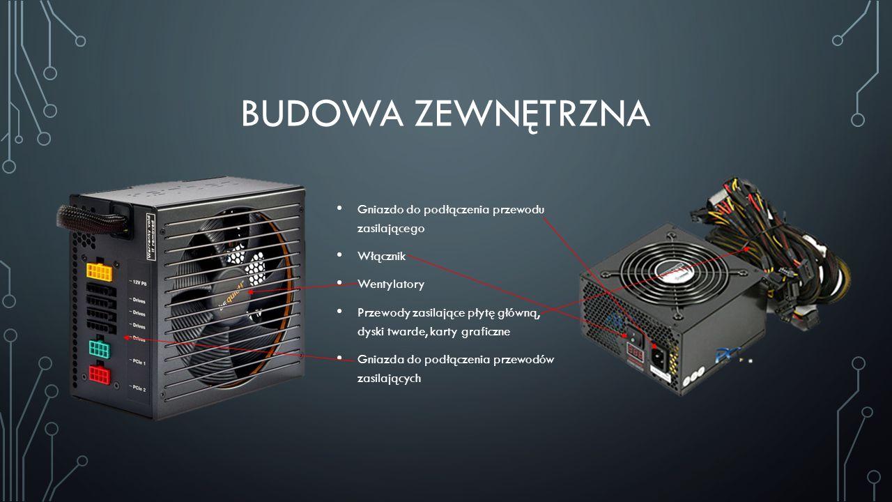 BUDOWA ZEWNĘTRZNA Gniazdo do podłączenia przewodu zasilającego Włącznik Wentylatory Przewody zasilające płytę główną, dyski twarde, karty graficzne Gn