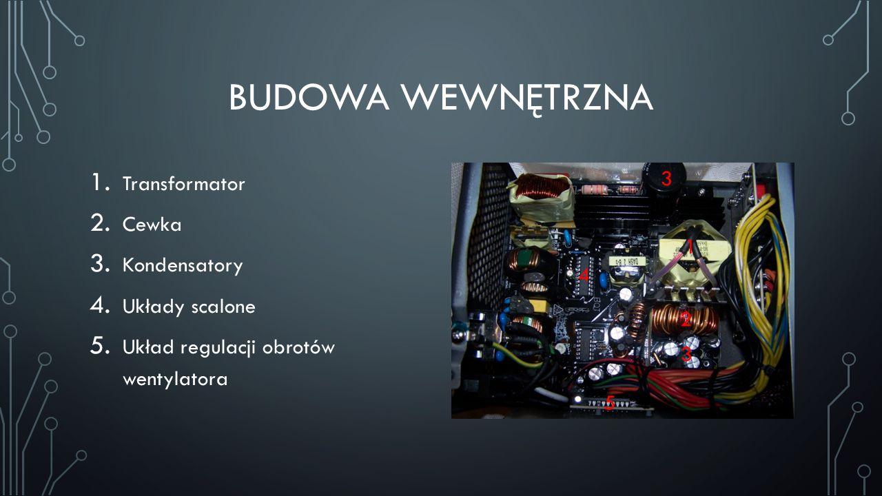 BUDOWA WEWNĘTRZNA 1. Transformator 2. Cewka 3. Kondensatory 4. Układy scalone 5. Układ regulacji obrotów wentylatora 1 2 3 4 5 3