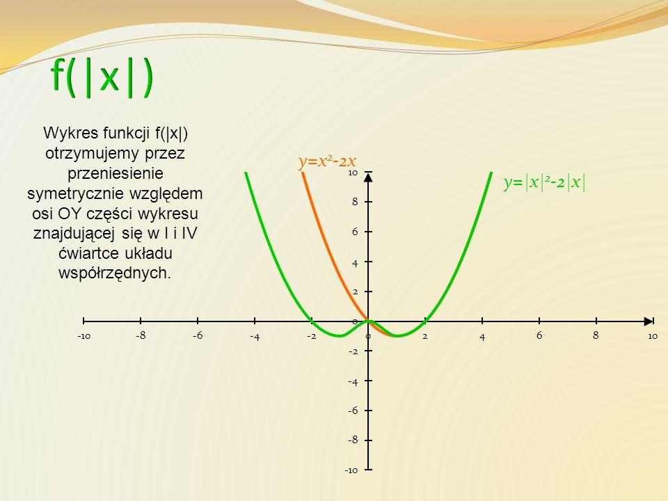 y=|x| 2 -2|x| y=x 2 -2x Wykres funkcji f(|x|) otrzymujemy przez przeniesienie symetrycznie względem osi OY części wykresu znajdującej się w I i IV ćwi