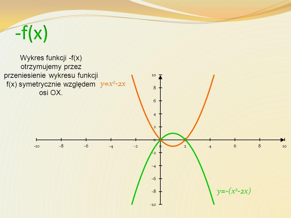 y=x 2 -2x y=(-x) 2 -2(-x) Wykres funkcji f(-x) otrzymujemy przez przeniesienie symetrycznie względem osi OY.