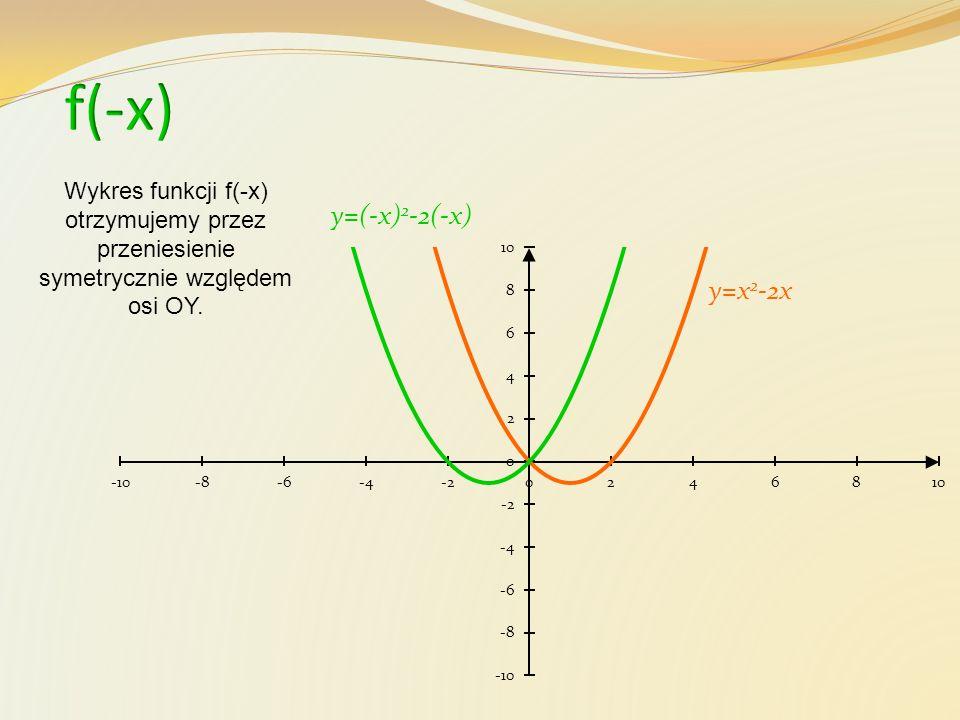 y=x 2 -2x y=-((-x) 2 -2(-x)) Wykres funkcji -f(-x) otrzymujemy przez przeniesienie symetrycznie względem punktu (0,0).