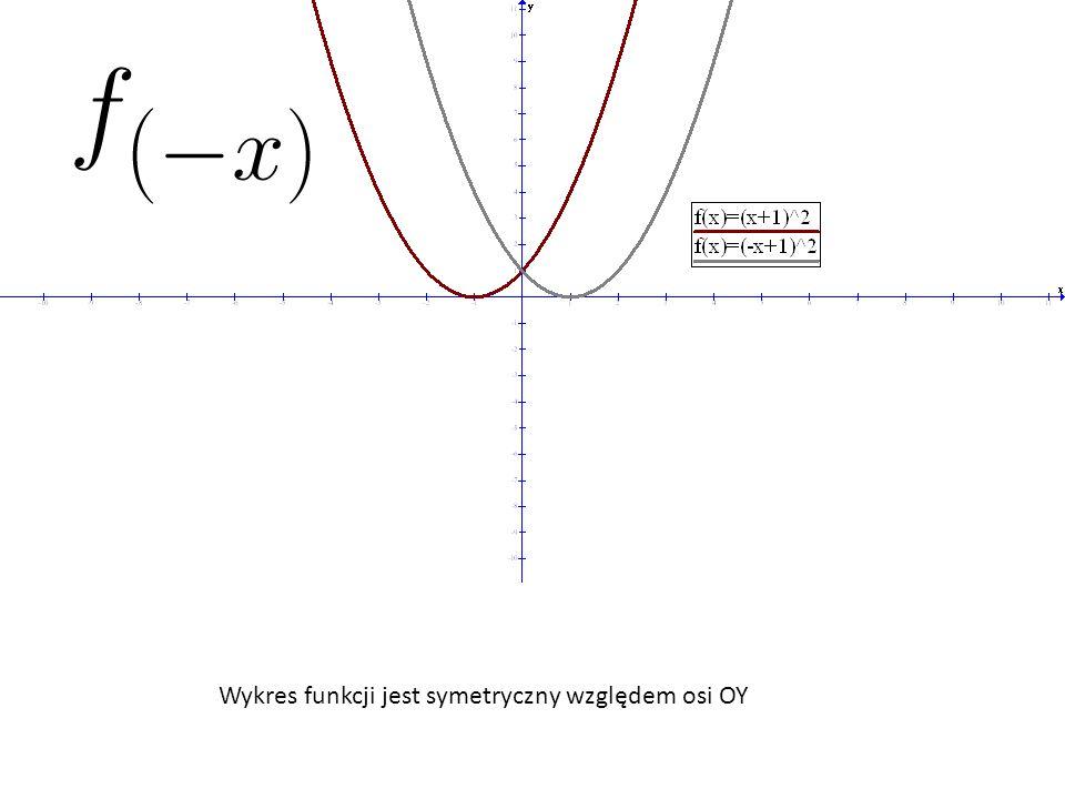 Wykres funkcji jest symetryczny względem osi OY