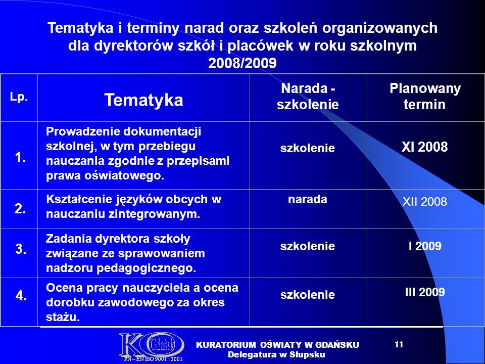 11 Tematyka i terminy narad oraz szkoleń organizowanych dla dyrektorów szkół i placówek w roku szkolnym 2008/2009 Lp.