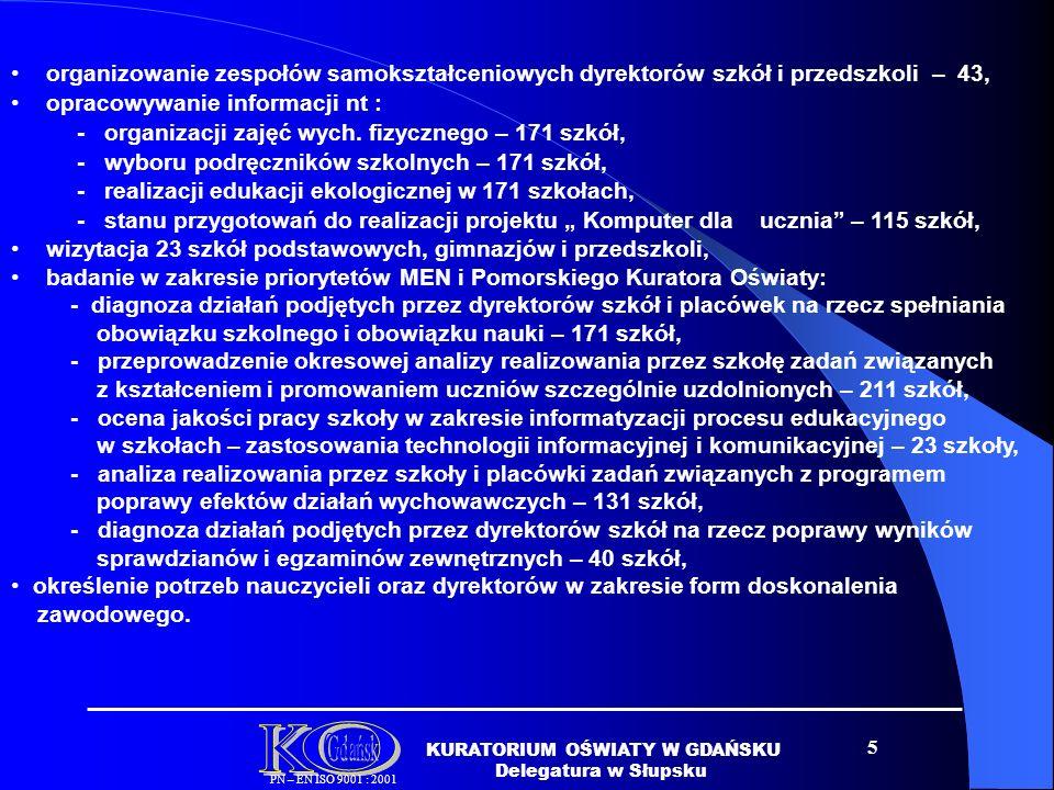 5 KURATORIUM OŚWIATY W GDAŃSKU Delegatura w Słupsku PN – EN ISO 9001 : 2001 organizowanie zespołów samokształceniowych dyrektorów szkół i przedszkoli – 43, opracowywanie informacji nt : - organizacji zajęć wych.