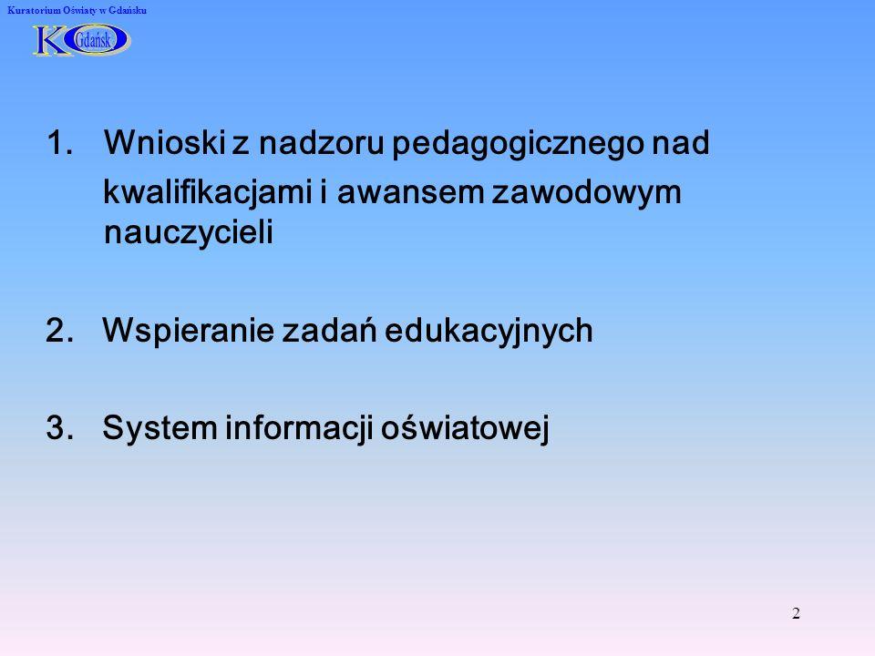2 1.Wnioski z nadzoru pedagogicznego nad kwalifikacjami i awansem zawodowym nauczycieli 2.