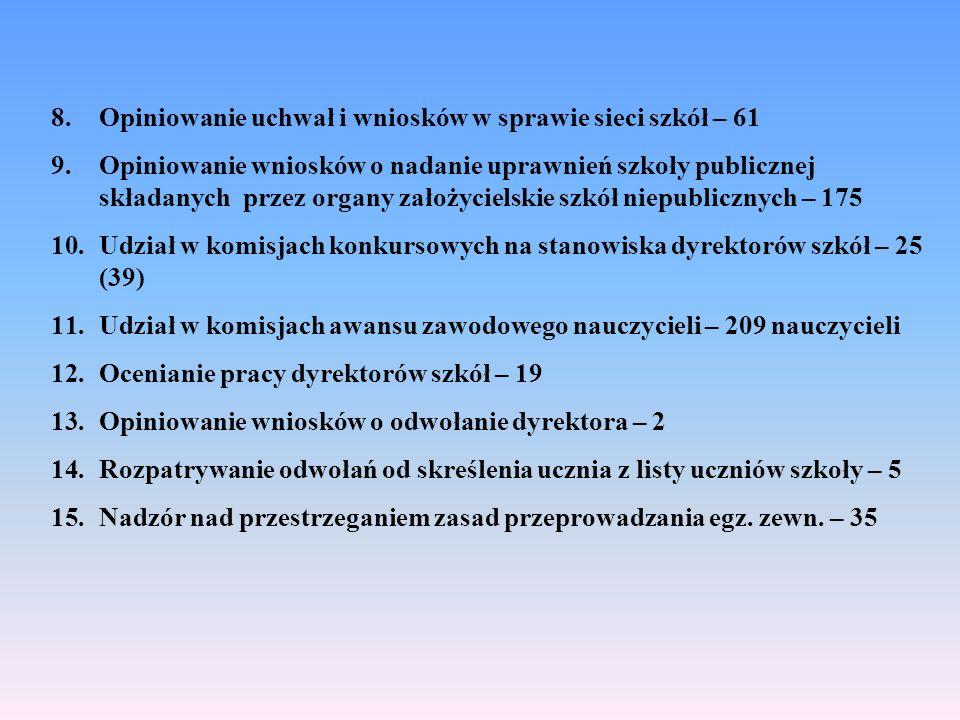 8.Opiniowanie uchwał i wniosków w sprawie sieci szkół – 61 9.Opiniowanie wniosków o nadanie uprawnień szkoły publicznej składanych przez organy założy