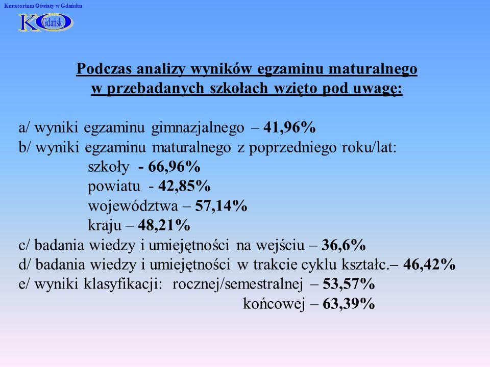 Podczas analizy wyników egzaminu maturalnego w przebadanych szkołach wzięto pod uwagę: a/ wyniki egzaminu gimnazjalnego – 41,96% b/ wyniki egzaminu maturalnego z poprzedniego roku/lat: szkoły - 66,96% powiatu - 42,85% województwa – 57,14% kraju – 48,21% c/ badania wiedzy i umiejętności na wejściu – 36,6% d/ badania wiedzy i umiejętności w trakcie cyklu kształc.– 46,42% e/ wyniki klasyfikacji: rocznej/semestralnej – 53,57% końcowej – 63,39% Kuratorium Oświaty w Gdańsku