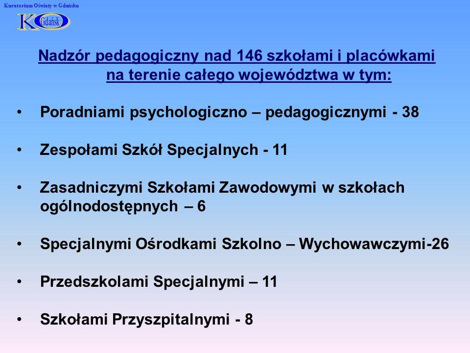 Nadzór pedagogiczny nad 146 szkołami i placówkami na terenie całego województwa w tym: Poradniami psychologiczno – pedagogicznymi - 38 Zespołami Szkół Specjalnych - 11 Zasadniczymi Szkołami Zawodowymi w szkołach ogólnodostępnych – 6 Specjalnymi Ośrodkami Szkolno – Wychowawczymi-26 Przedszkolami Specjalnymi – 11 Szkołami Przyszpitalnymi - 8