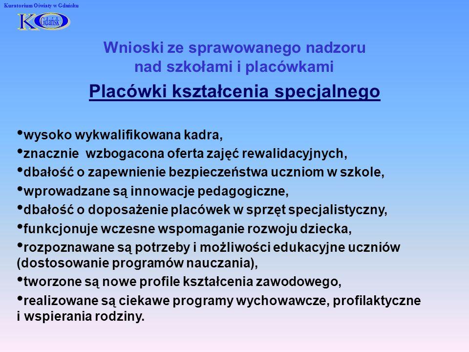 Kuratorium Oświaty w Gdańsku Wnioski ze sprawowanego nadzoru nad szkołami i placówkami Placówki kształcenia specjalnego wysoko wykwalifikowana kadra, znacznie wzbogacona oferta zajęć rewalidacyjnych, dbałość o zapewnienie bezpieczeństwa uczniom w szkole, wprowadzane są innowacje pedagogiczne, dbałość o doposażenie placówek w sprzęt specjalistyczny, funkcjonuje wczesne wspomaganie rozwoju dziecka, rozpoznawane są potrzeby i możliwości edukacyjne uczniów (dostosowanie programów nauczania), tworzone są nowe profile kształcenia zawodowego, realizowane są ciekawe programy wychowawcze, profilaktyczne i wspierania rodziny.