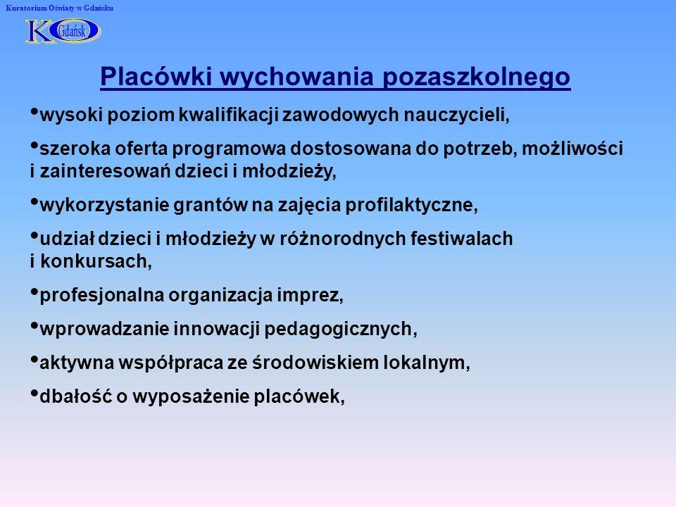 Kuratorium Oświaty w Gdańsku Placówki wychowania pozaszkolnego wysoki poziom kwalifikacji zawodowych nauczycieli, szeroka oferta programowa dostosowana do potrzeb, możliwości i zainteresowań dzieci i młodzieży, wykorzystanie grantów na zajęcia profilaktyczne, udział dzieci i młodzieży w różnorodnych festiwalach i konkursach, profesjonalna organizacja imprez, wprowadzanie innowacji pedagogicznych, aktywna współpraca ze środowiskiem lokalnym, dbałość o wyposażenie placówek,
