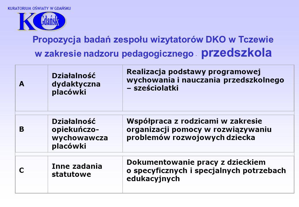 Propozycja badań zespołu wizytatorów DKO w Tczewie w zakresie nadzoru pedagogicznego - przedszkola A Działalność dydaktyczna placówki Realizacja podstawy programowej wychowania i nauczania przedszkolnego – sześciolatki B Działalność opiekuńczo- wychowawcza placówki Współpraca z rodzicami w zakresie organizacji pomocy w rozwiązywaniu problemów rozwojowych dziecka C Inne zadania statutowe Dokumentowanie pracy z dzieckiem o specyficznych i specjalnych potrzebach edukacyjnych KURATORIUM OŚWIATY W GDAŃSKU