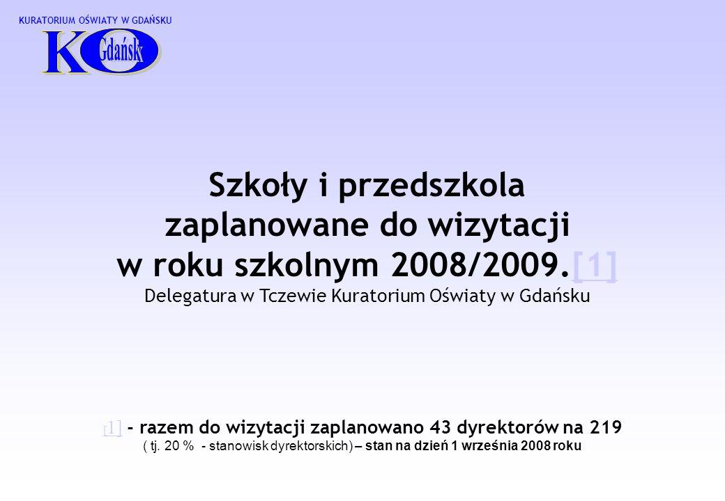 Szkoły i przedszkola zaplanowane do wizytacji w roku szkolnym 2008/2009.[1] Delegatura w Tczewie Kuratorium Oświaty w Gdańsku[1] [ 1][ 1] - razem do wizytacji zaplanowano 43 dyrektorów na 219 ( tj.