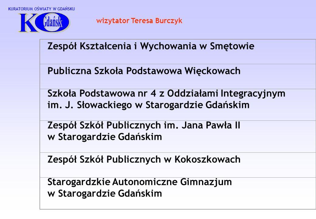 Zespół Kształcenia i Wychowania w Smętowie Publiczna Szkoła Podstawowa Więckowach Szkoła Podstawowa nr 4 z Oddziałami Integracyjnym im.