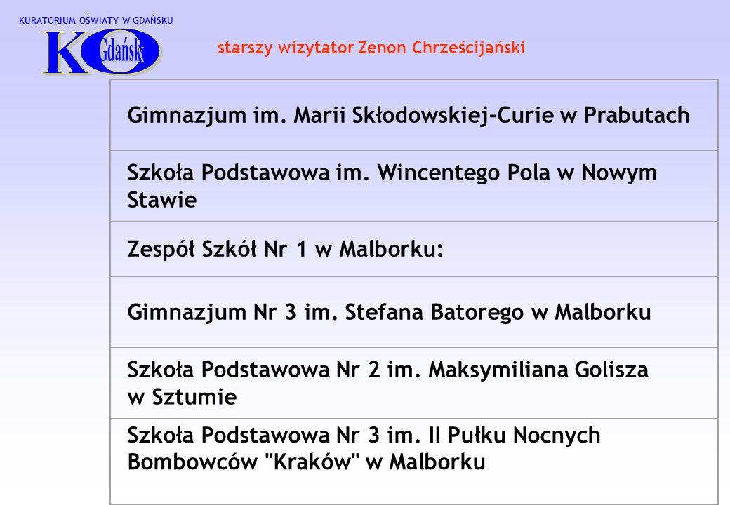 starszy wizytator Zenon Chrześcijański Gimnazjum im.