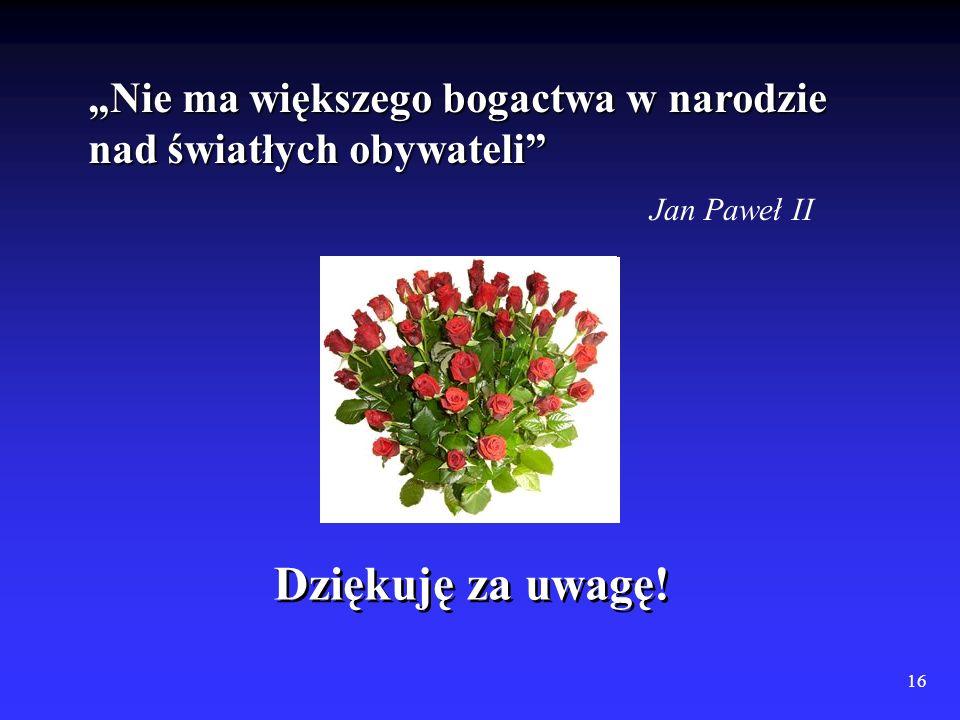 Dziękuję za uwagę! Dziękuję za uwagę! 16 Nie ma większego bogactwa w narodzie nad światłych obywateli Jan Paweł II