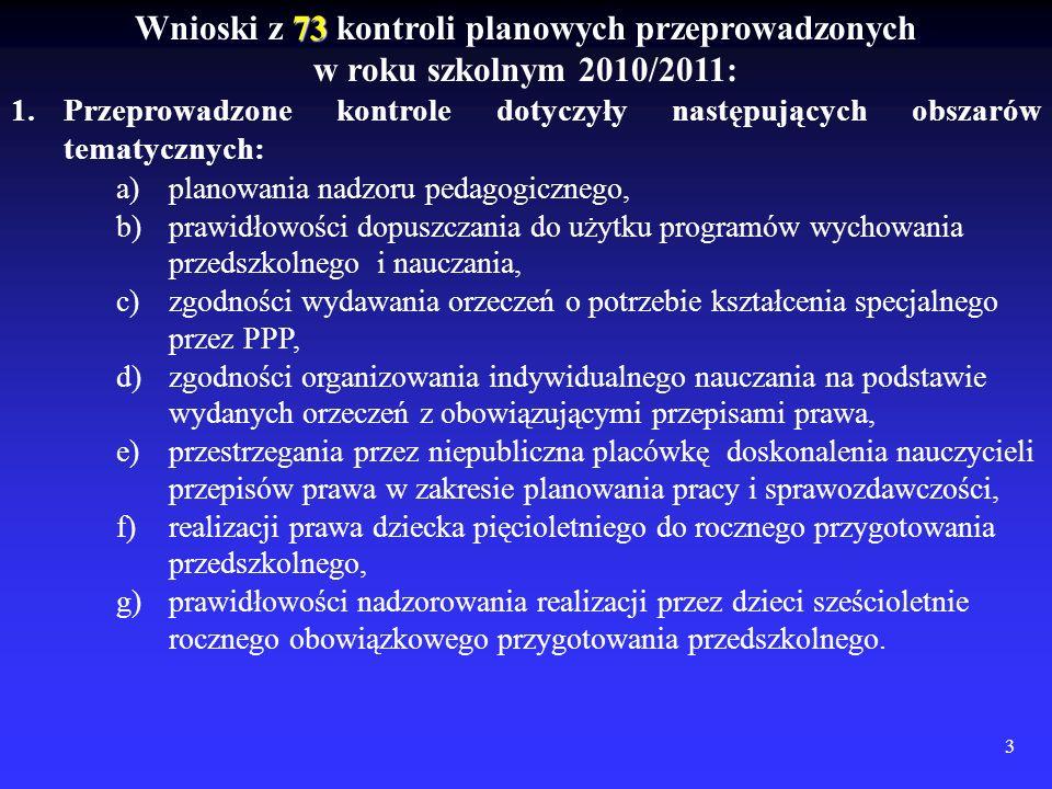 3 73 Wnioski z 73 kontroli planowych przeprowadzonych w roku szkolnym 2010/2011: 1.Przeprowadzone kontrole dotyczyły następujących obszarów tematyczny