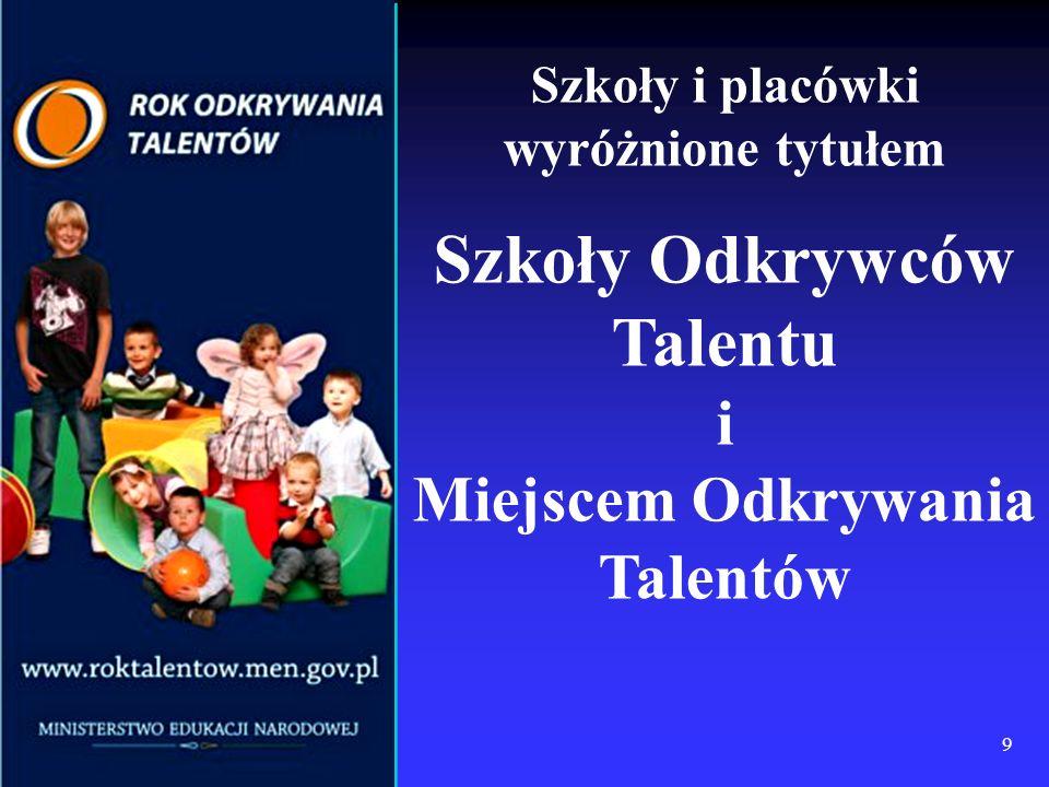 9 Szkoły i placówki wyróżnione tytułem Szkoły Odkrywców Talentu i Miejscem Odkrywania Talentów