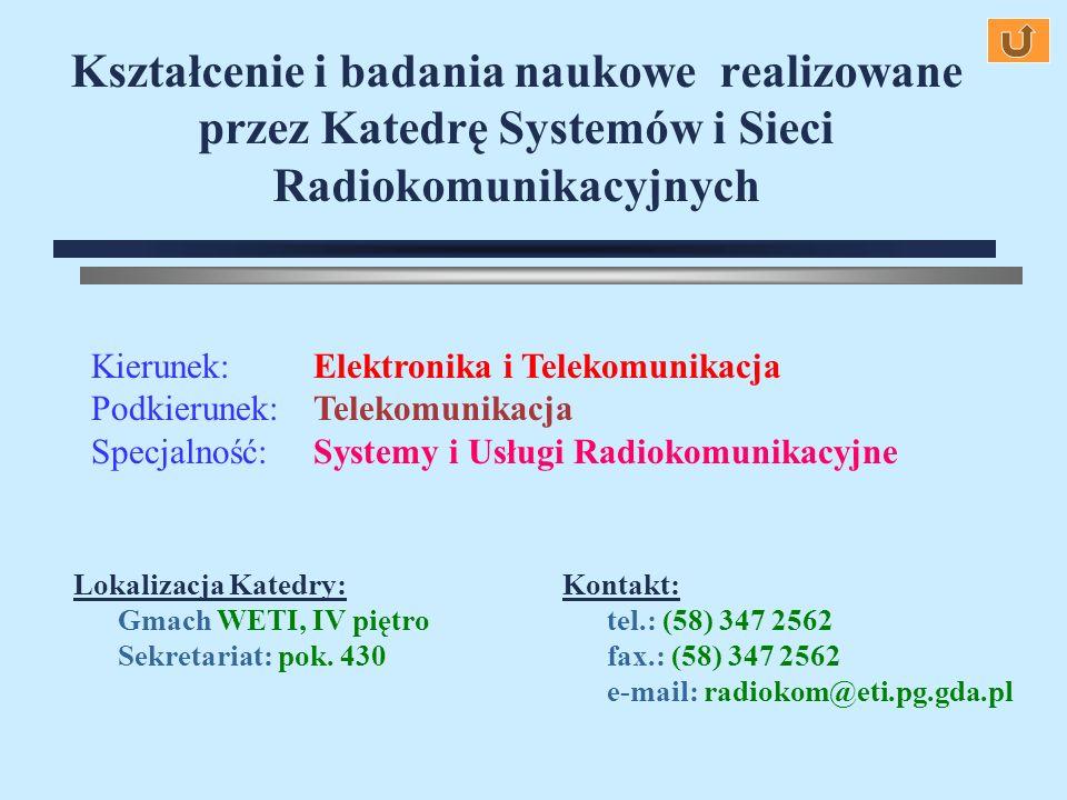 Kształcenie i badania naukowe realizowane przez Katedrę Systemów i Sieci Radiokomunikacyjnych Kierunek:Elektronika i Telekomunikacja Podkierunek:Telekomunikacja Specjalność:Systemy i Usługi Radiokomunikacyjne Lokalizacja Katedry: Gmach WETI, IV piętro Sekretariat: pok.