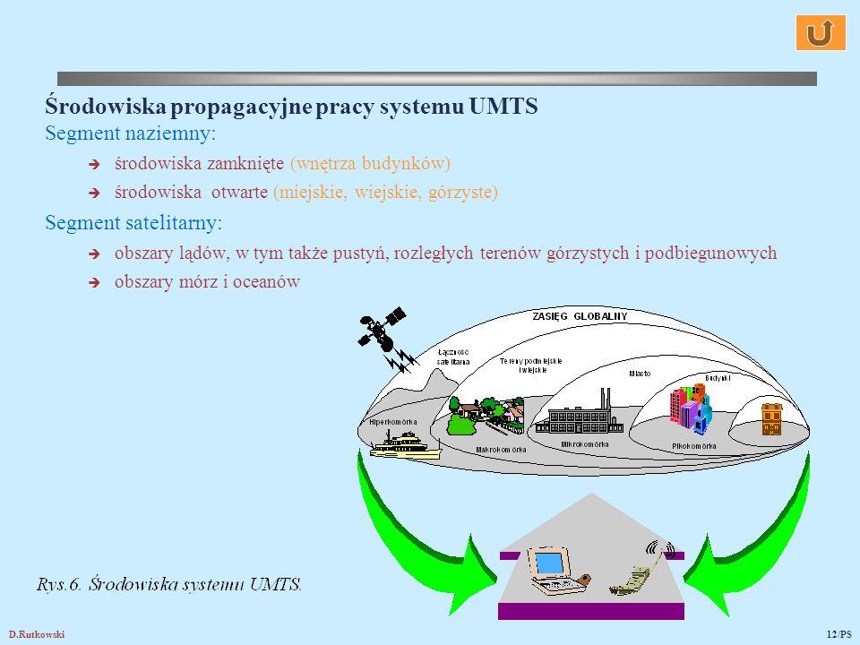 D.Rutkowski12/PS Środowiska propagacyjne pracy systemu UMTS Segment naziemny: środowiska zamknięte (wnętrza budynków) środowiska otwarte (miejskie, wiejskie, górzyste) Segment satelitarny: obszary lądów, w tym także pustyń, rozległych terenów górzystych i podbiegunowych obszary mórz i oceanów