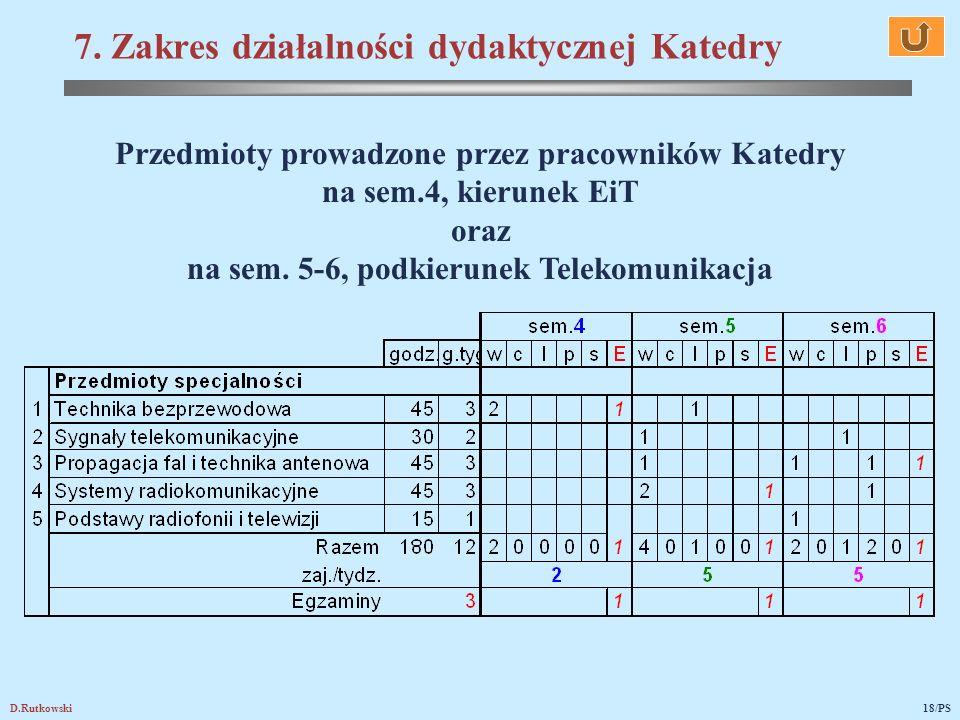 D.Rutkowski18/PS 7.