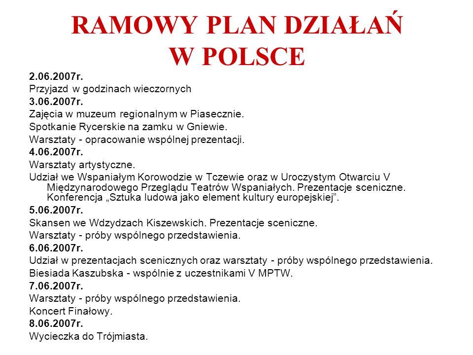 RAMOWY PLAN DZIAŁAŃ W CZASIE POBYTU PARTNERÓW Z POLSKI NA LITWIE 17 - 21 września 2007r.