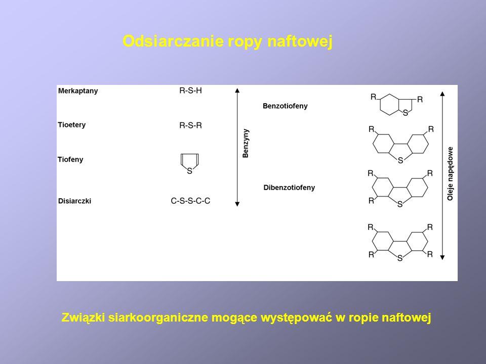 Związki siarkoorganiczne mogące występować w ropie naftowej Odsiarczanie ropy naftowej