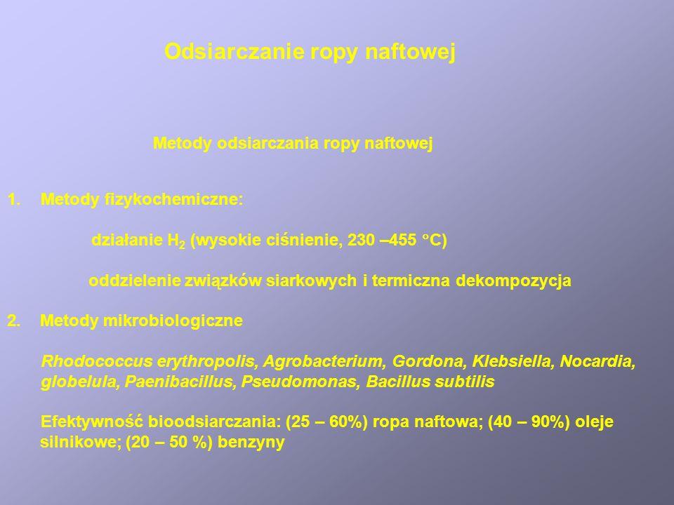 Metody odsiarczania ropy naftowej 1.Metody fizykochemiczne: działanie H 2 (wysokie ciśnienie, 230 –455 C) oddzielenie związków siarkowych i termiczna dekompozycja 2.