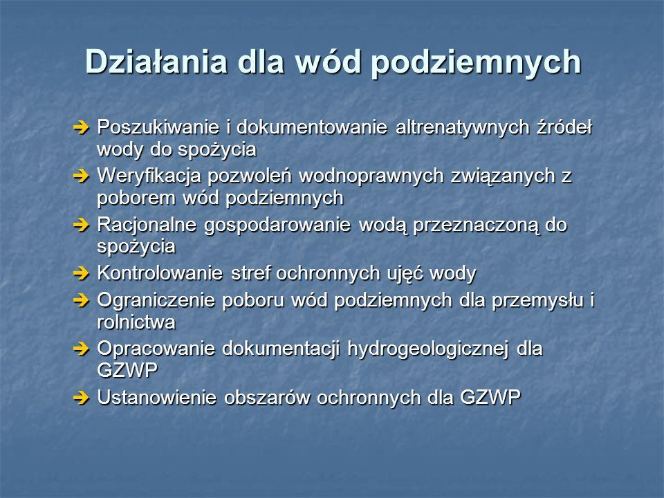 Działania dla wód podziemnych Poszukiwanie i dokumentowanie altrenatywnych źródeł wody do spożycia Poszukiwanie i dokumentowanie altrenatywnych źródeł
