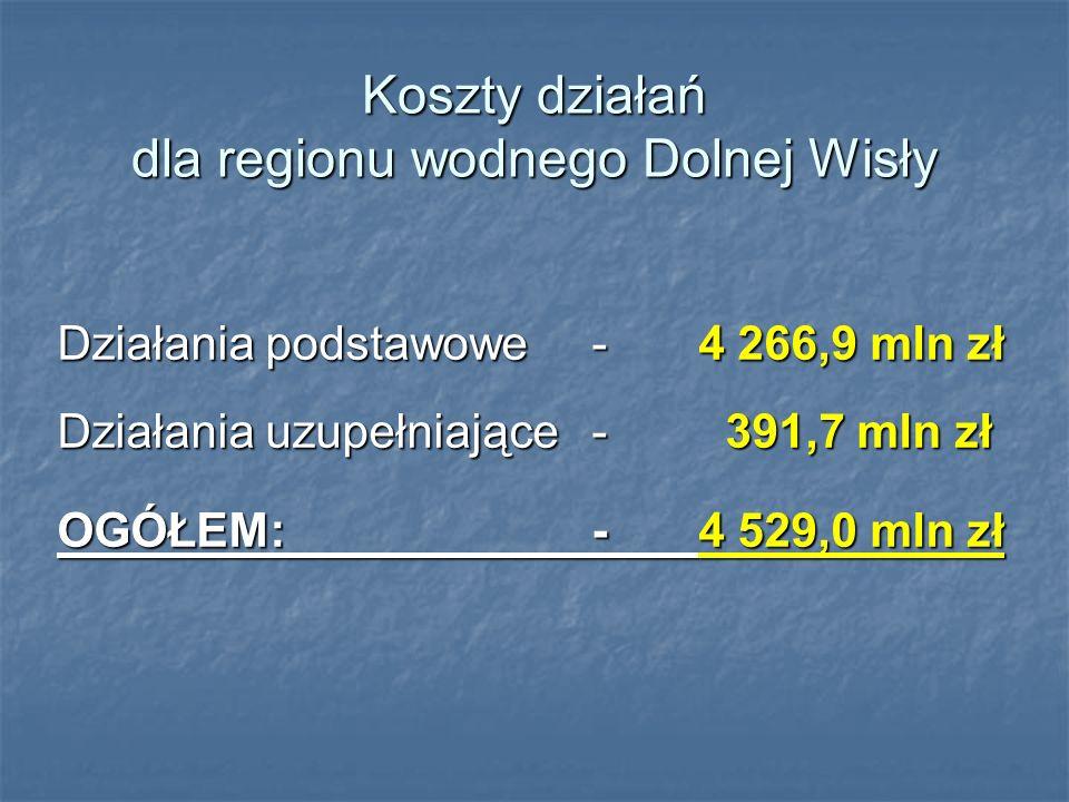 Koszty działań dla regionu wodnego Dolnej Wisły Działania podstawowe-4 266,9 mln zł Działania uzupełniające- 391,7 mln zł OGÓŁEM:-4 529,0 mln zł