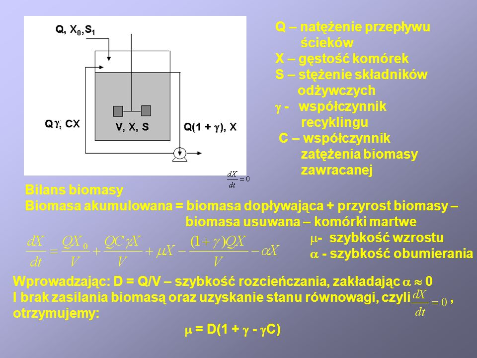 Q – natężenie przepływu ścieków X – gęstość komórek S – stężenie składników odżywczych - współczynnik recyklingu C – współczynnik zatężenia biomasy zawracanej Bilans biomasy Biomasa akumulowana = biomasa dopływająca + przyrost biomasy – biomasa usuwana – komórki martwe - szybkość wzrostu - szybkość obumierania Wprowadzając: D = Q/V – szybkość rozcieńczania, zakładając 0 I brak zasilania biomasą oraz uzyskanie stanu równowagi, czyli, otrzymujemy: = D(1 + - C)