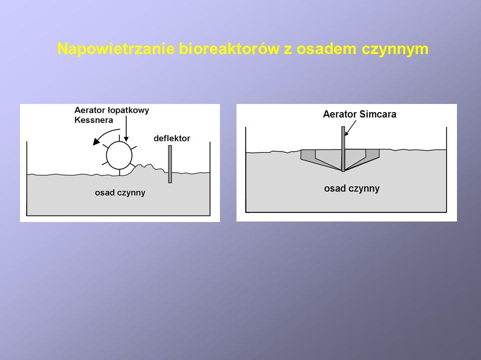 Napowietrzanie bioreaktorów z osadem czynnym