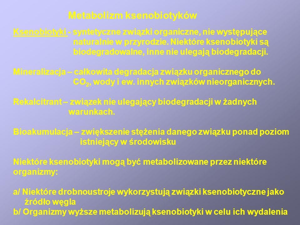 Ksenobiotyki - syntetyczne związki organiczne, nie występujące naturalnie w przyrodzie. Niektóre ksenobiotyki są biodegradowalne, inne nie ulegają bio