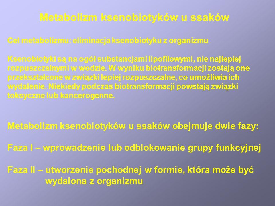 Metabolizm ksenobiotyków u ssaków Cel metabolizmu: eliminacja ksenobiotyku z organizmu Ksenobiotyki są na ogół substancjami lipofilowymi, nie najlepie
