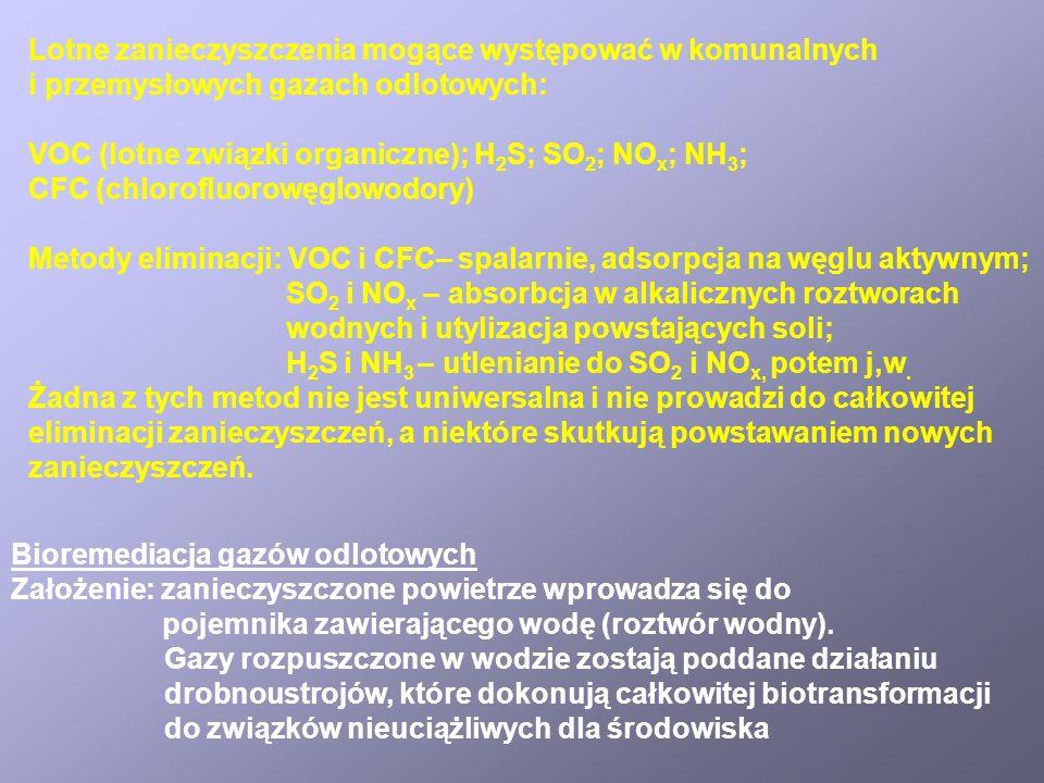 Lotne zanieczyszczenia mogące występować w komunalnych i przemysłowych gazach odlotowych: VOC (lotne związki organiczne); H 2 S; SO 2 ; NO x ; NH 3 ;