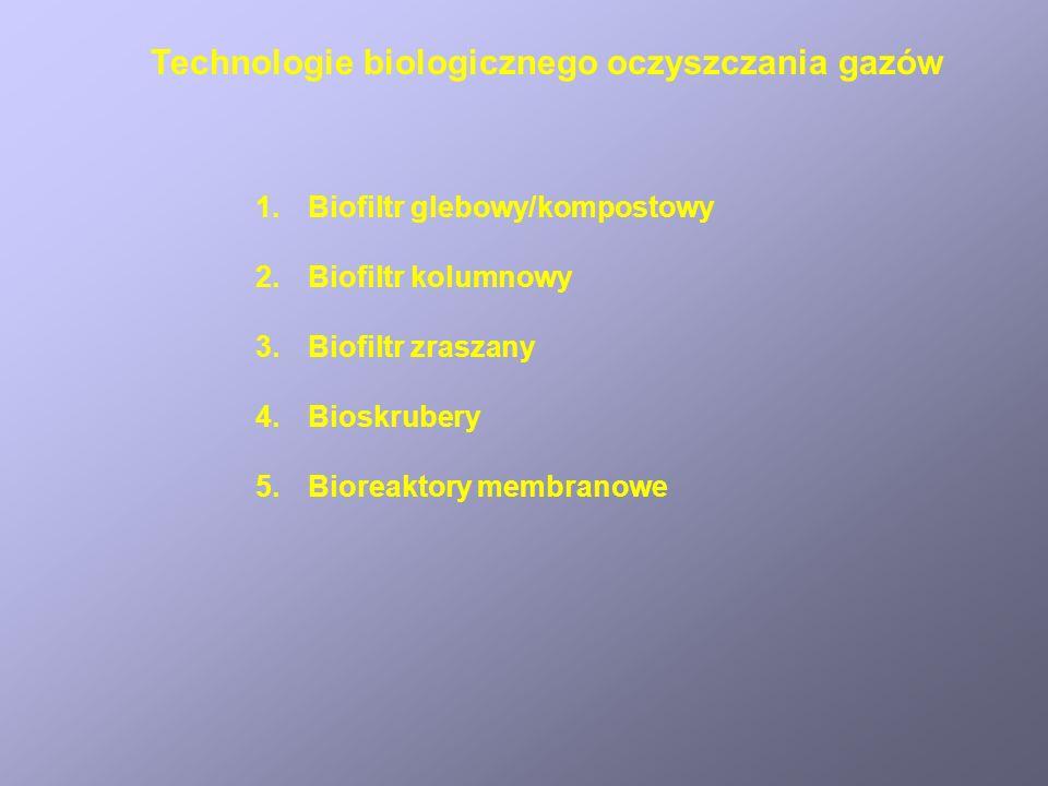 Technologie biologicznego oczyszczania gazów 1.Biofiltr glebowy/kompostowy 2.Biofiltr kolumnowy 3.Biofiltr zraszany 4.Bioskrubery 5.Bioreaktory membra