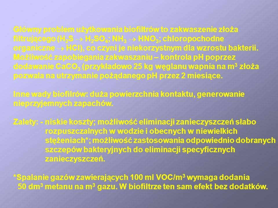 Główny problem użytkowania biofiltrów to zakwaszenie złoża filtrującego (H 2 S H 2 SO 4 ; NH 3 HNO 3 ; chloropochodne organiczne HCl), co czyni je nie