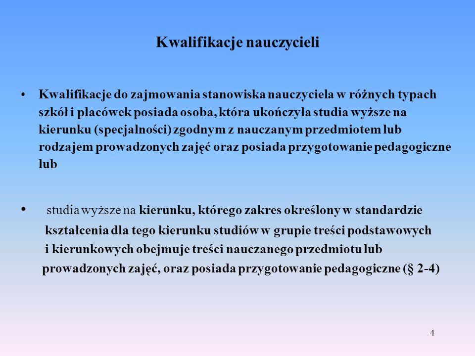 15 Czas pracy nauczyciela art.42ust. 1i 2 Karty Nauczyciela – od 1 września 2009 r.