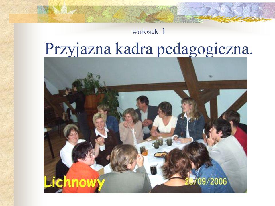wniosek 1 Przyjazna kadra pedagogiczna.