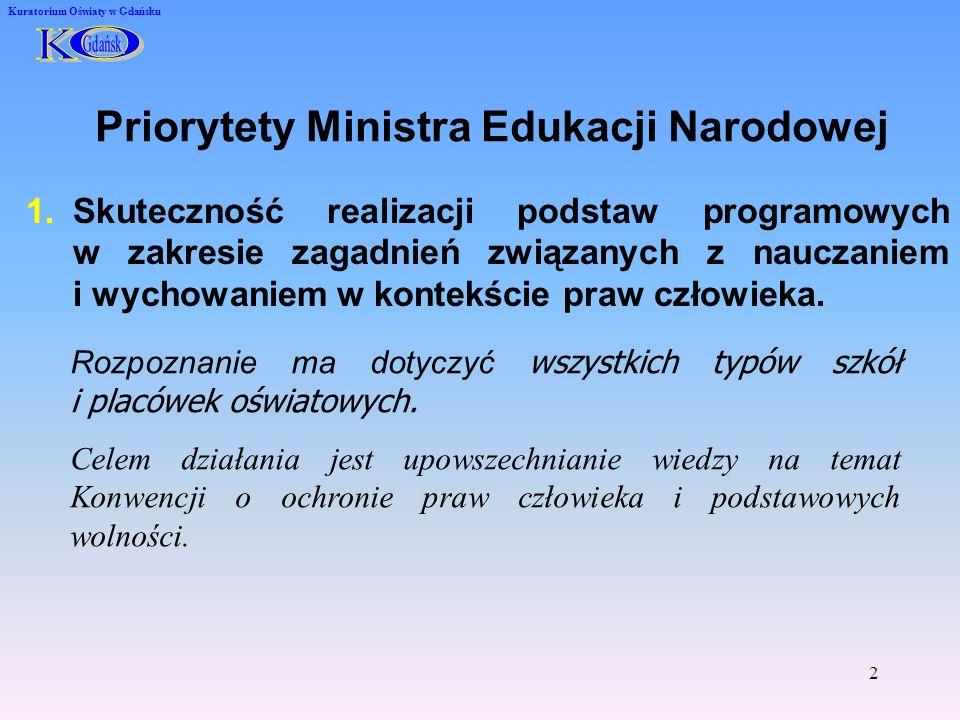 2 Priorytety Ministra Edukacji Narodowej 1.Skuteczność realizacji podstaw programowych w zakresie zagadnień związanych z nauczaniem i wychowaniem w kontekście praw człowieka.