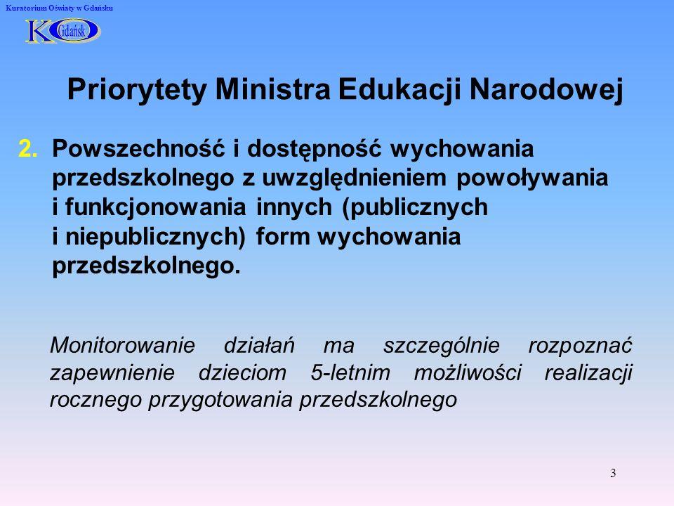 3 Kuratorium Oświaty w Gdańsku Priorytety Ministra Edukacji Narodowej 2.Powszechność i dostępność wychowania przedszkolnego z uwzględnieniem powoływania i funkcjonowania innych (publicznych i niepublicznych) form wychowania przedszkolnego.