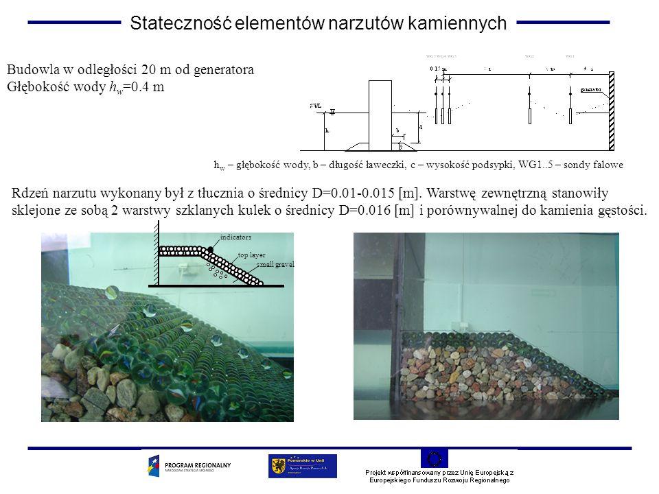 Stateczność elementów narzutów kamiennych PhD Research indicators top layer small gravel Budowla w odległości 20 m od generatora Głębokość wody h w =0.4 m h w – głębokość wody, b – długość ławeczki, c – wysokość podsypki, WG1..5 – sondy falowe Rdzeń narzutu wykonany był z tłucznia o średnicy D=0.01-0.015 [m].
