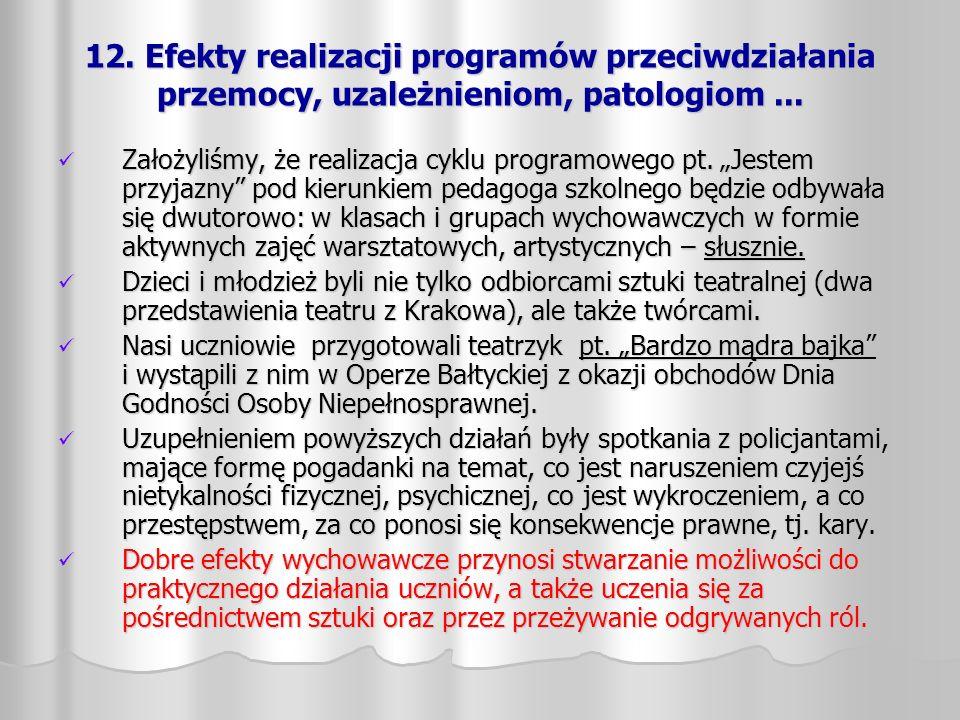 12. Efekty realizacji programów przeciwdziałania przemocy, uzależnieniom, patologiom... Założyliśmy, że realizacja cyklu programowego pt. Jestem przyj